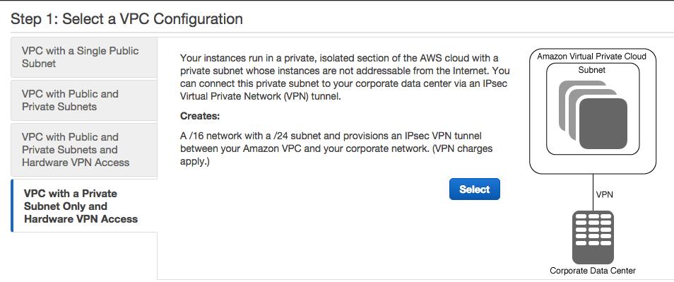 Meraki to AWS VPN | AWS Primer – Welcome to My Lab